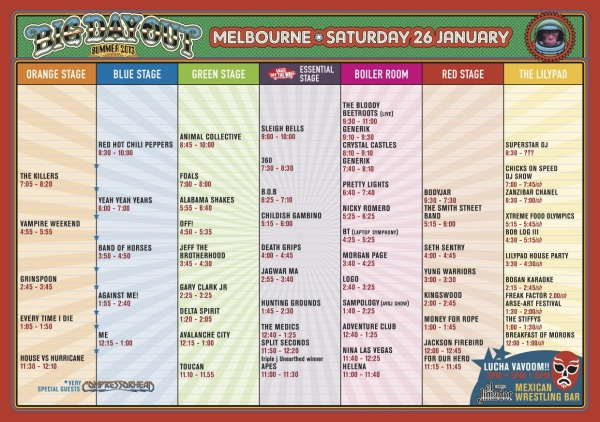 Melbourne Timetable